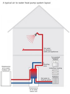 air to water heat pump explanatory diagram