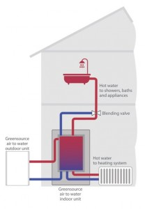 air-to-water-heat-pump-explanatory-diagram