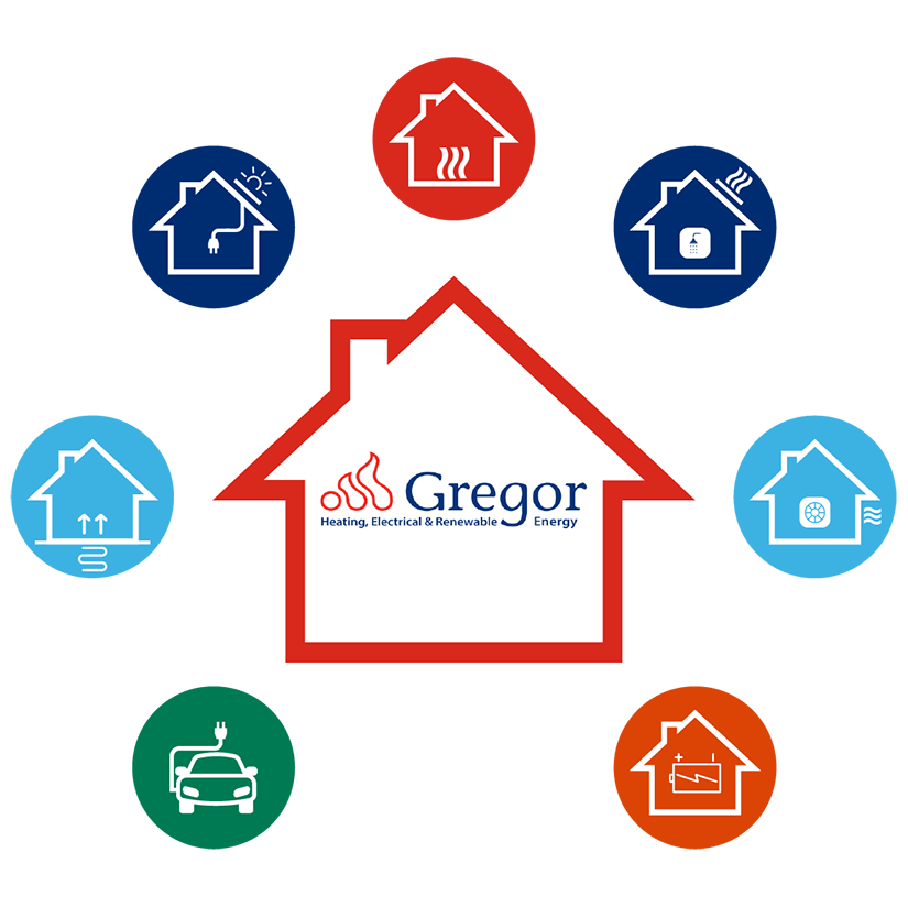 Gregor Renewables Technologies for Your Home